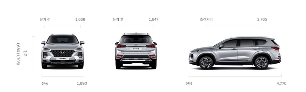 Kích thước xe Hyundai SantaFe