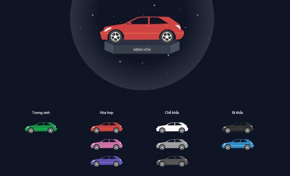 Màu xe cho người mang mệnh Hỏa